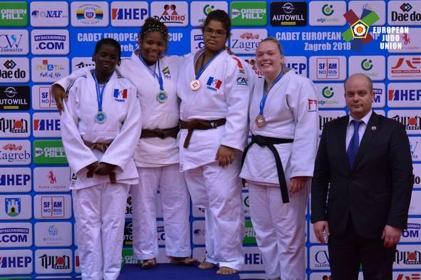Coralie Hayme, première sur la gauche, termine à la seconde place de la coupe d'Europe, pour sa première sélection.